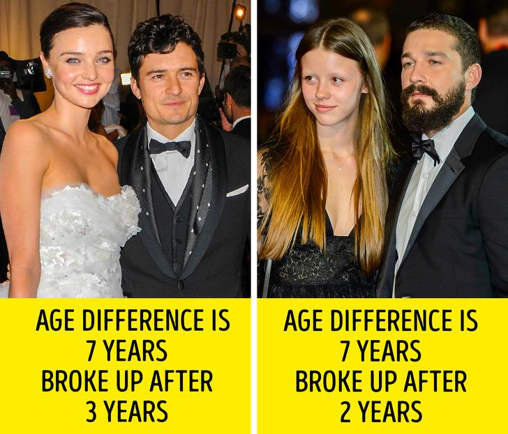 20 year age gap relationships